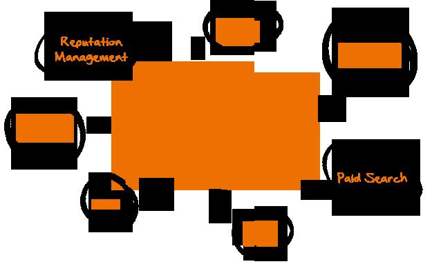 Torniamo a parlare di Inbound Marketing!